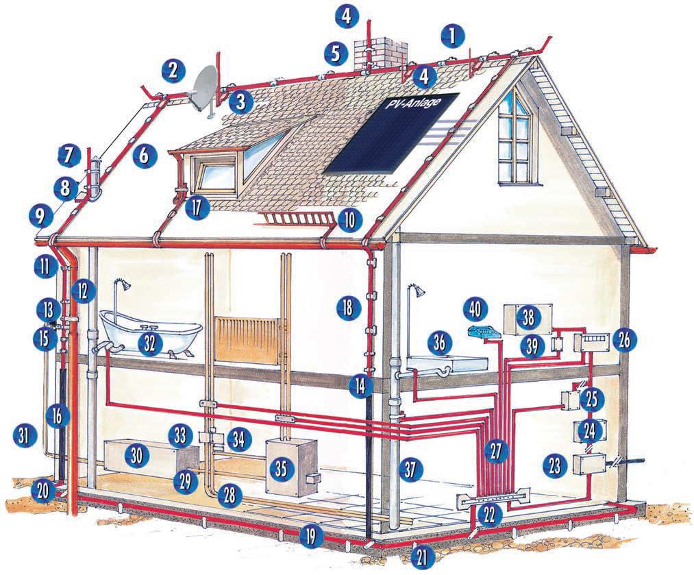 Схема подключения контроллера давления eps-ii-12